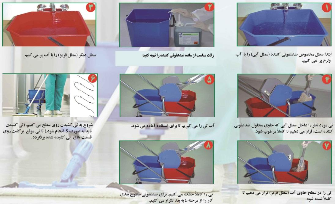 تکنیک سطل تمیز و کثیف در ضدعفونی کف بیمارستان