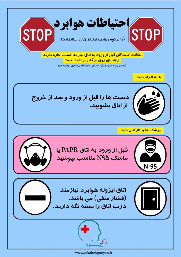 پوستر آموزشی احتیاطات هوابرد